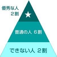 2-6-2の法則.jpg