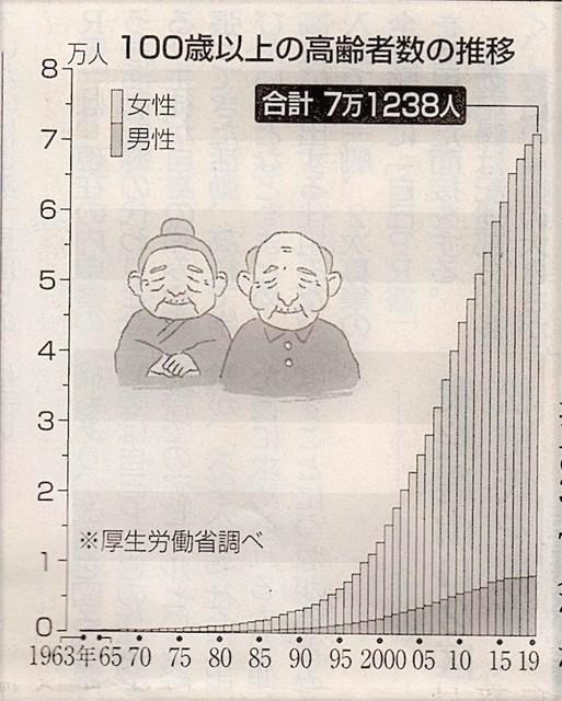 2019長寿研究 (12).jpg
