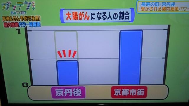 2019長寿研究(39).jpg