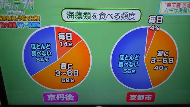 2019長寿研究(54).jpg