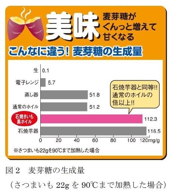 (2020 年6月)焼き芋  (12).jpg