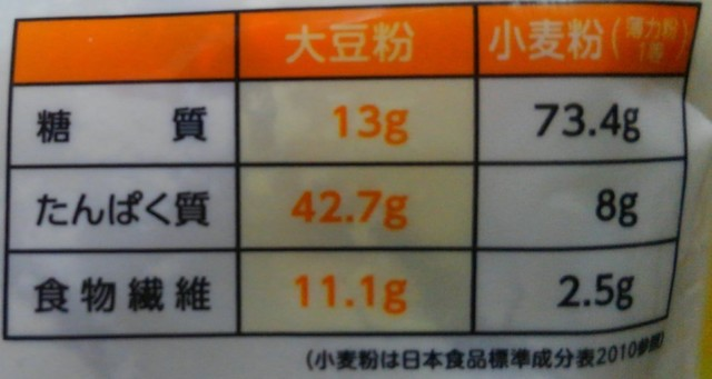 お好み焼き2号、大豆粉3.jpg