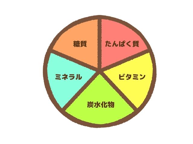 イラストレーター  食べられる前頭葉さん.jpg