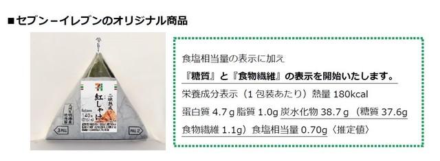 セブンイレブン「栄養成分表示」オリジナル食品.jpg