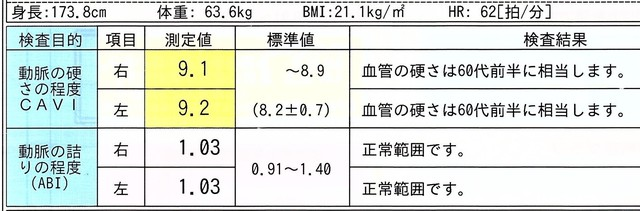 動脈硬化検査1.jpg