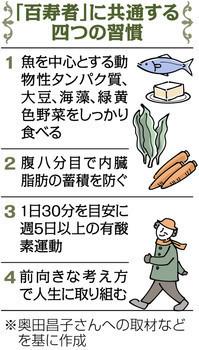 東京新聞WEB2018年12月29日.jpg