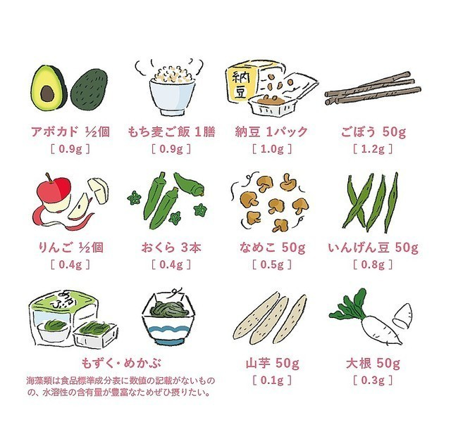 """画像出典;ananweb「不足がちだから注意!""""食物繊維""""の正しい摂り方って?」2019年2月4日.jpg"""