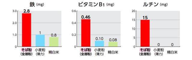 穀物の栄養成分2.png