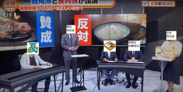 糖質制限ダイエット賛成or反対②.jpg