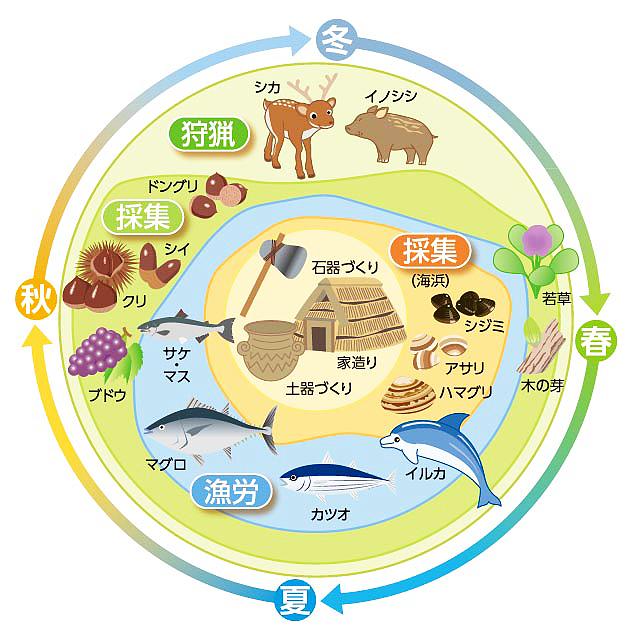 縄文カレンダー.png