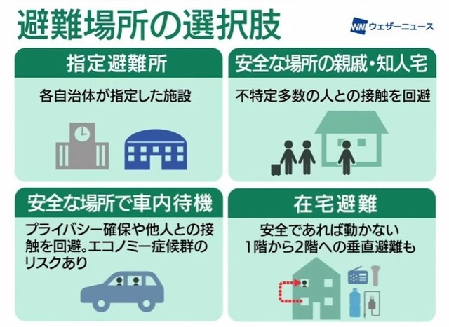 避難場所の選択.jpg