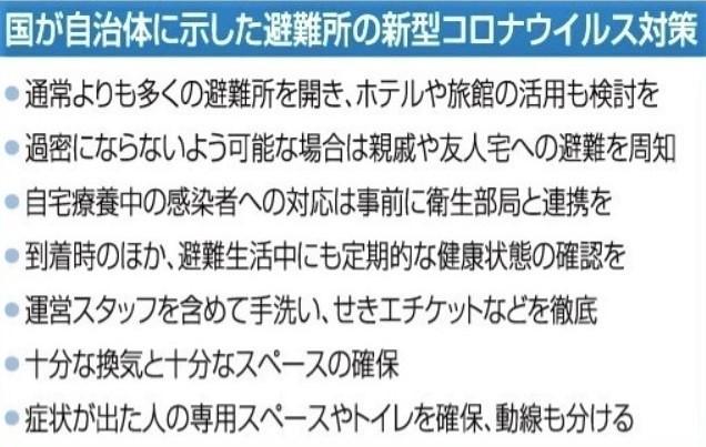 避難所ガイドライン.jpg