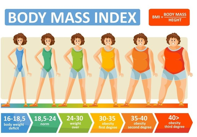 body-mass-index-woman.jpg